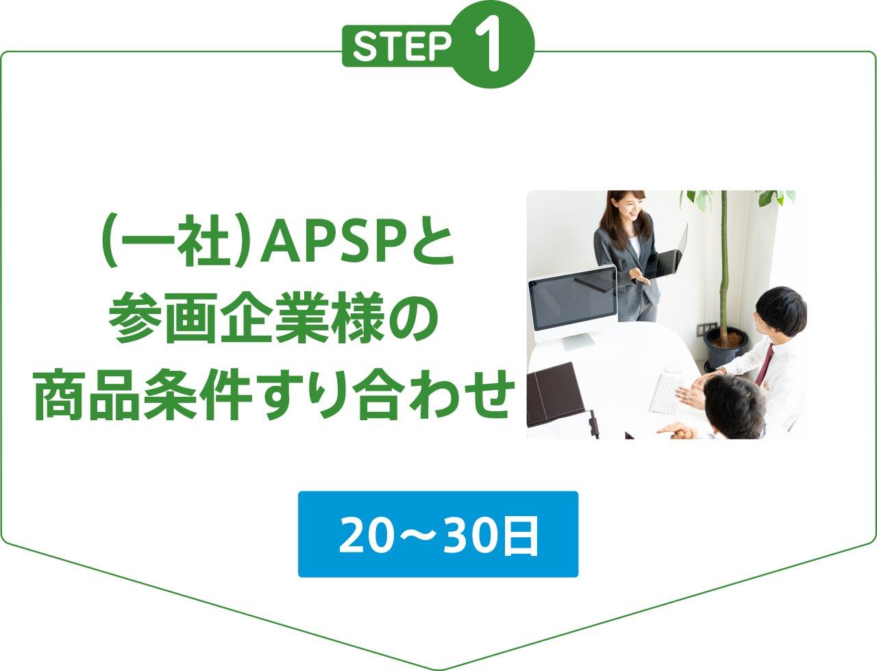 STEP1.(一社)APSPと参画企業様の商品条件すり合わせ