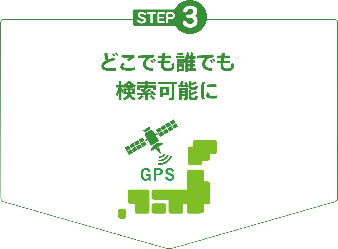 STEP3.どこでも誰でも検索可能に